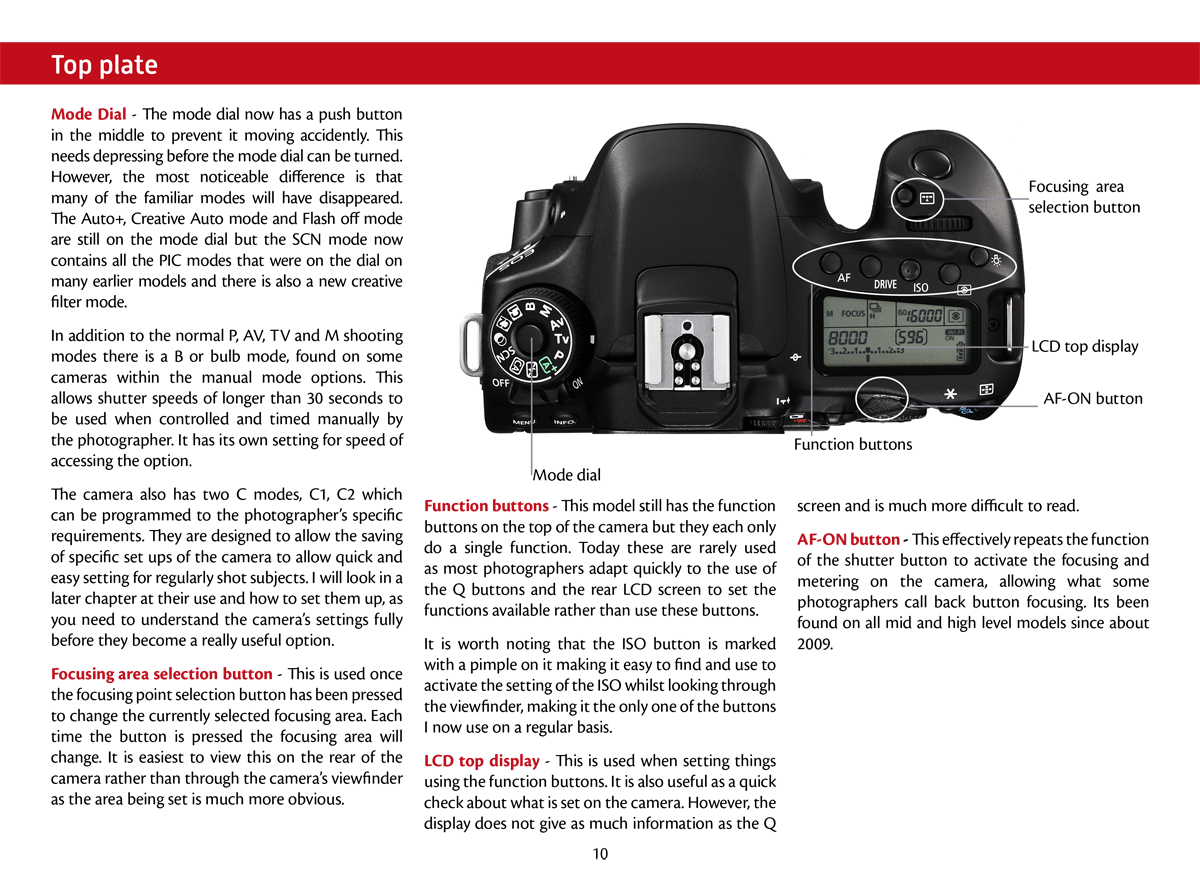 Mastering the EOS 80D - EOS Training Academy